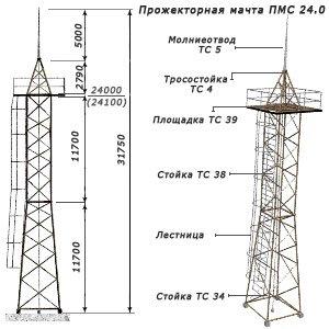 Прожекторная мачта ПМС 24.0
